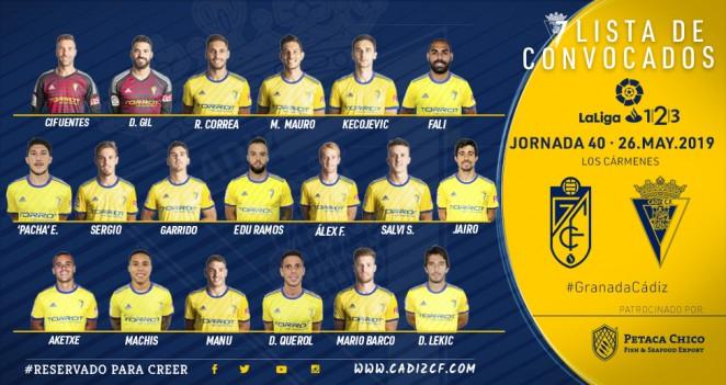Lista de 19 convocados del Cádiz para viajar a Granada (Foto: CCF).