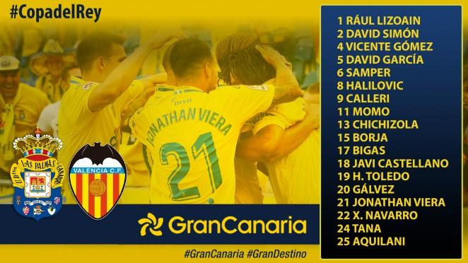 662x372a_02140406convovalencia1 Primera convocatoria de Jémez para el partido de Copa ante el Valencia - Comunio-Biwenger
