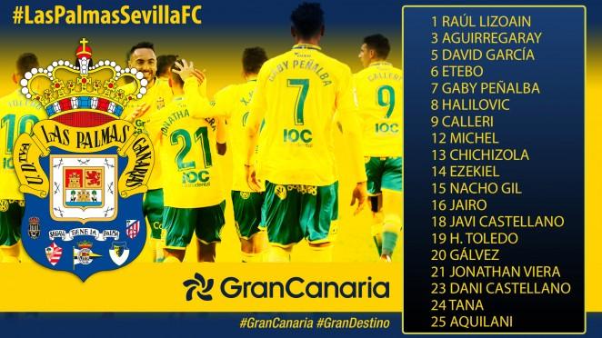 662x372a_16143541convosevilla Bigas, Vicente y Simón fuera de la lista para recibir al Sevilla - Comunio-Biwenger
