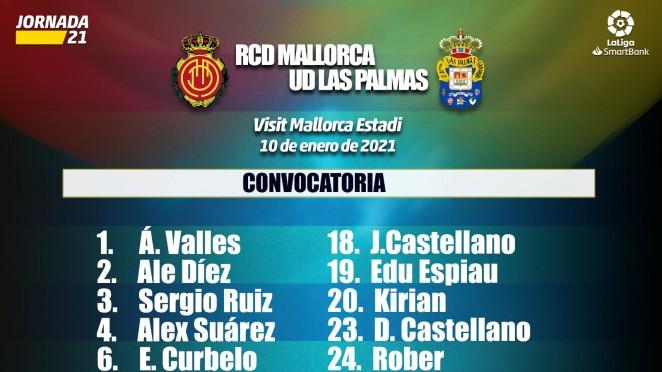 Noticias Escuela Udlp Las Palmas Web Oficial