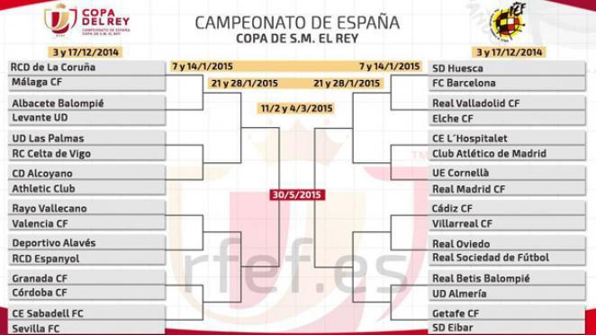 Cambio de horarios en la eliminatoria de cuartos de final de la Copa ...